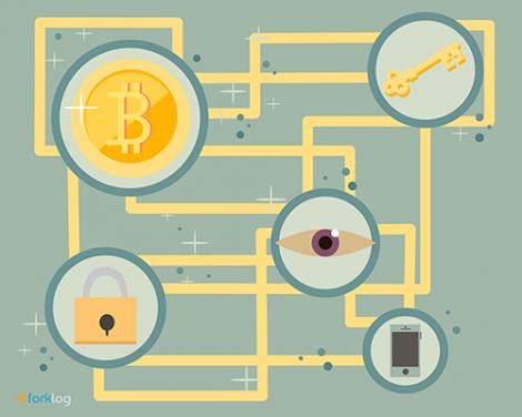 Корпорация IBM и группа крупных банков представили торговую блокчейн-платформу