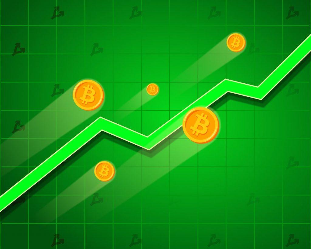 Цена биткоина обновила годовой максимум на отметках выше $14 000 - http://forklog.com/