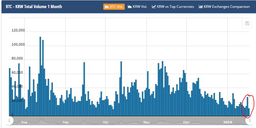 Что стоит за последним обвалом рынка криптовалют?