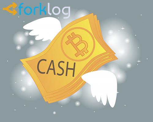 minden alkalommal bitcoin árdiagram bitcoin befizetése az iq opcióhoz