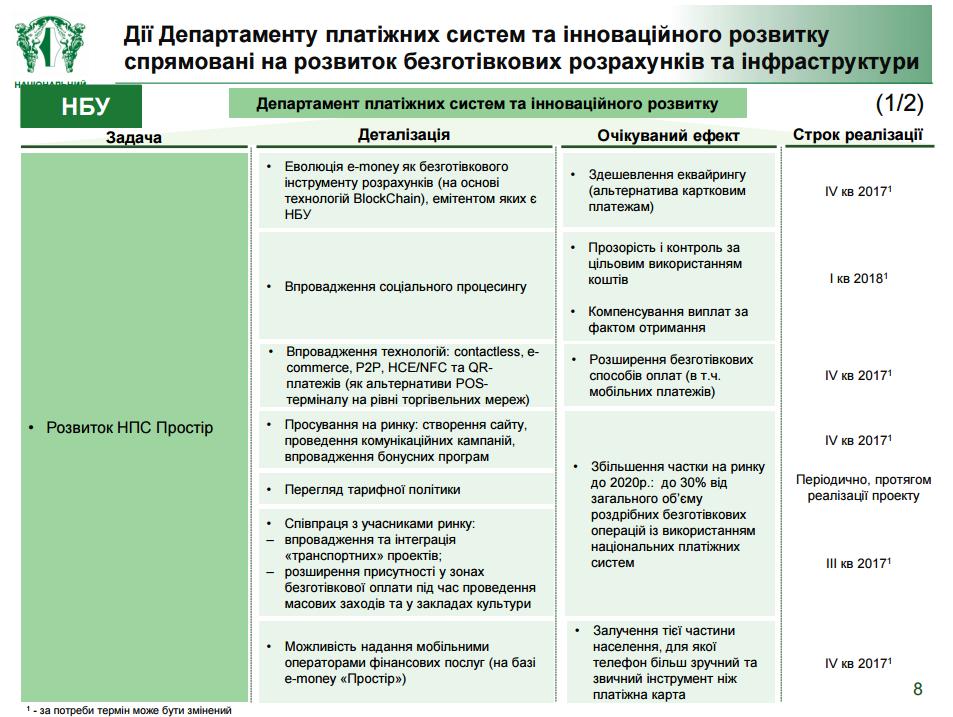 «Украинский Bitcoin»: НБУ планирует выпустить свою криптовалюту вконце 2016-го года