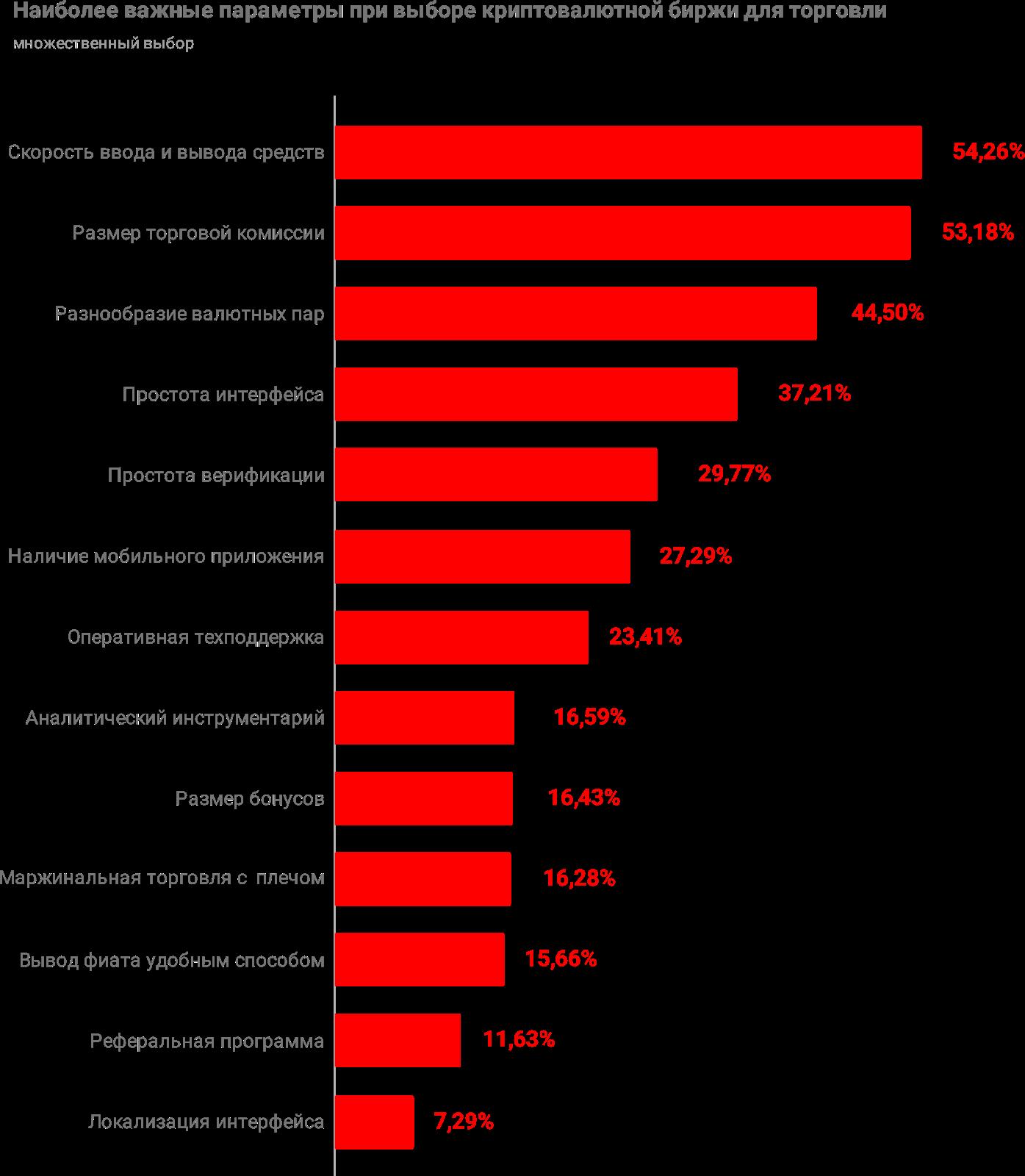 Сеть украинского Карбованця подверглась «атаке 51%»