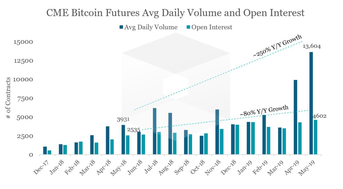 revendicați bitcoinul gratuit cryptocurrency vs forex
