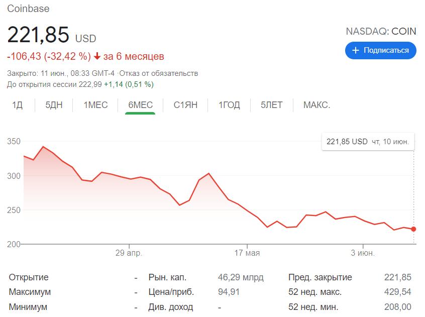 Kraken пересмотрела свои взгляды на IPO после дебюта Coinbase
