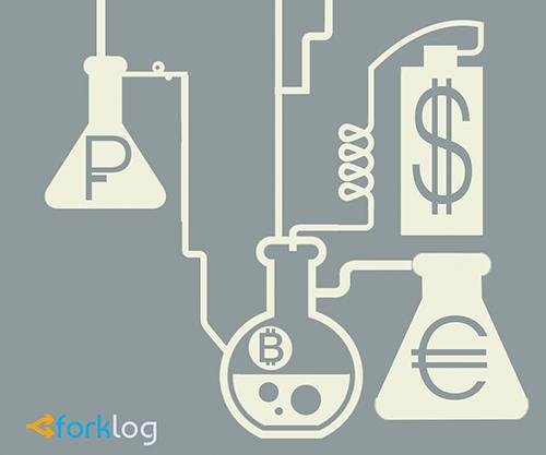 Компания FICO запатентует решение для мониторинга криптобирж