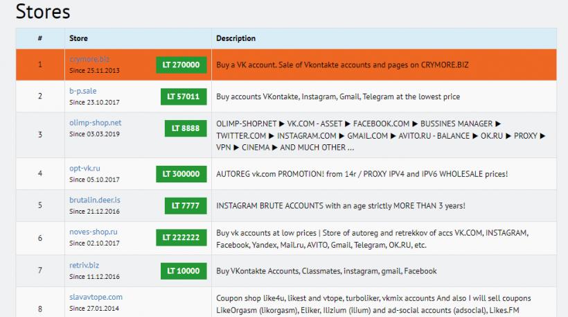 ФБР изъяло домен Deer.io: владелец сайта торговал персональными данными за биткоины