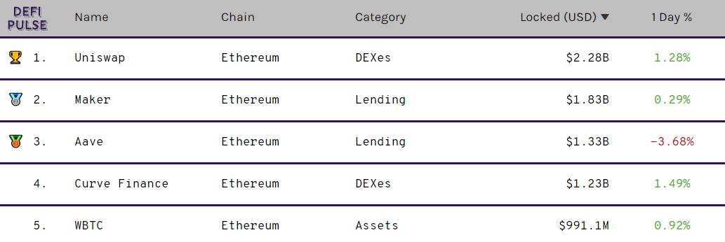 BitMEX под ударом, новая дорожная карта для Ethereum и другие события недели