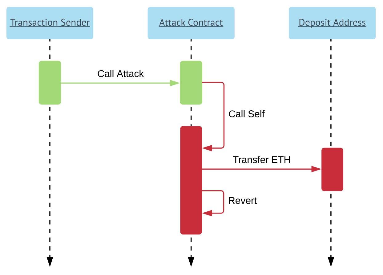Как белые хакеры помогли известным криптобиржам устранить опасную уязвимость