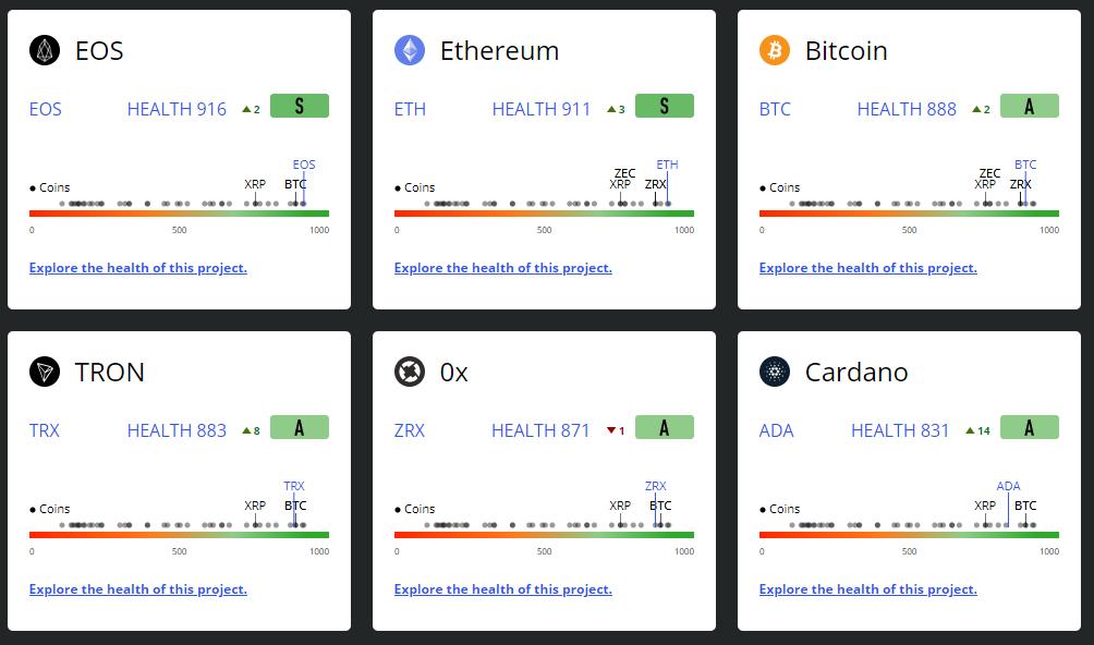 Виталик Бутерин: Ethereum сможет обрабатывать 100 000 транзакций в секунду