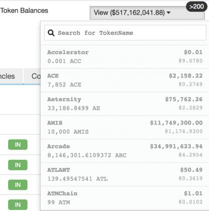 Пользователи ошибочно перевели более 0 млн на генезис-адрес Ethereum