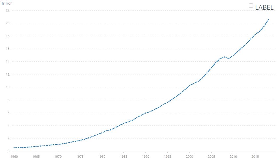 Джон Макафи: в рост биткоина до $1 млн верят только идиоты
