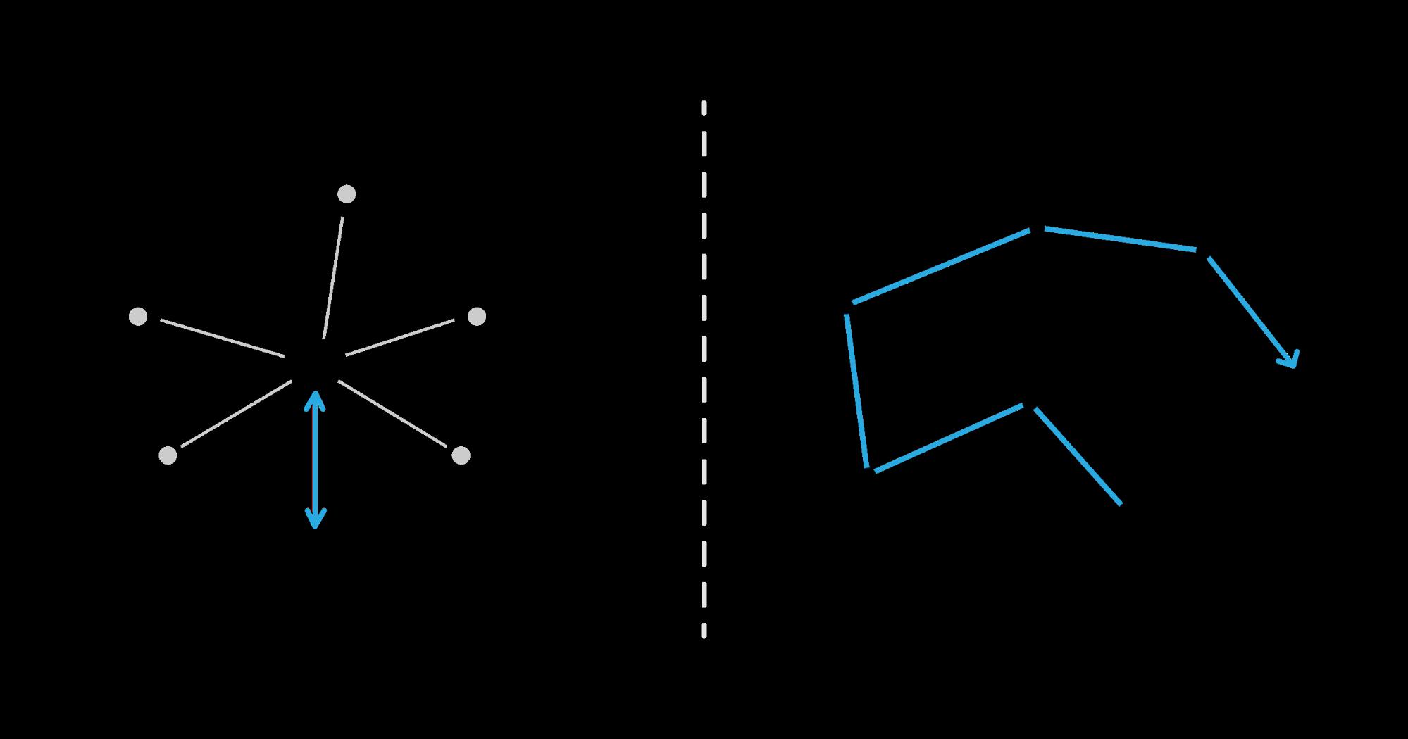 image1 26 - Положительные стороны блокчейн-системы, какие проблемы мешают глобальному внедрению технологии