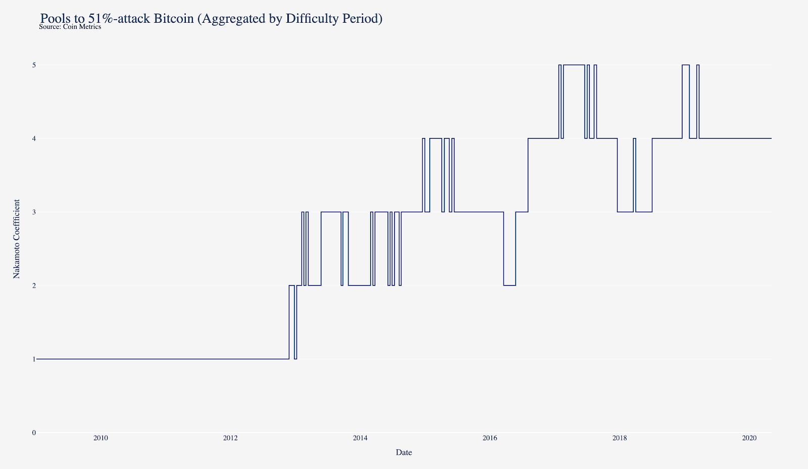 Постхалвинговая эра: от оптимизма до неопределенности в биткоин-индустрии