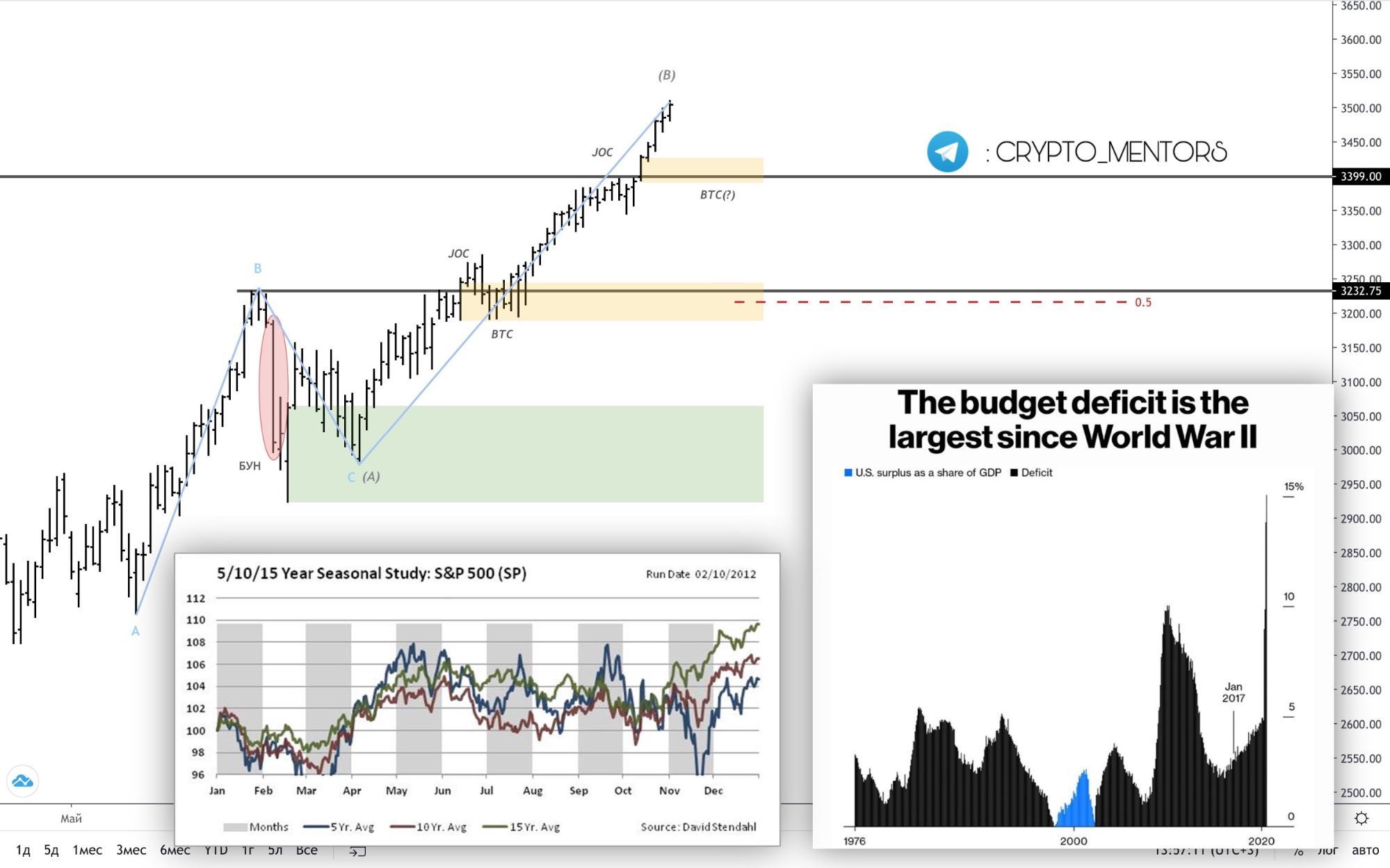 Трейдер рассказал, как ФРС поможет цене биткоина