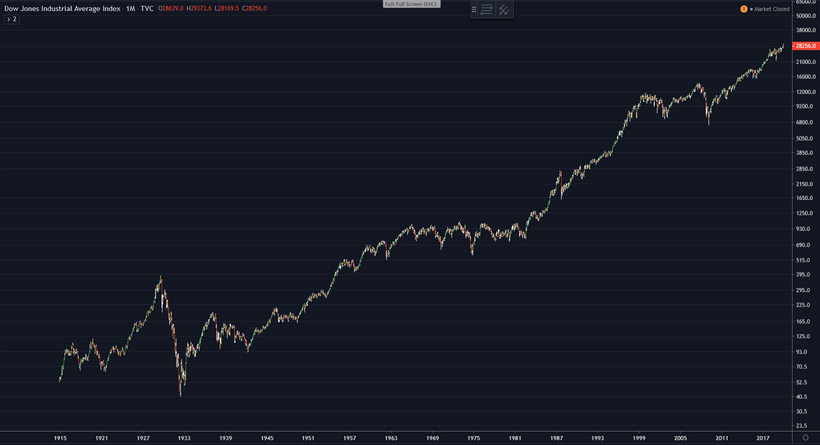 bitcoin strategia hodl bitcoin futures trading