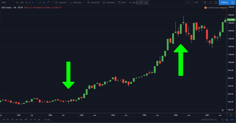 bitcoin strategia hodl crescita criptovalute