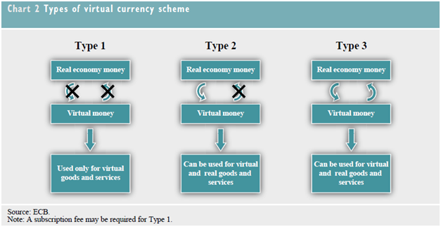 NFT как новый класс виртуальных активов