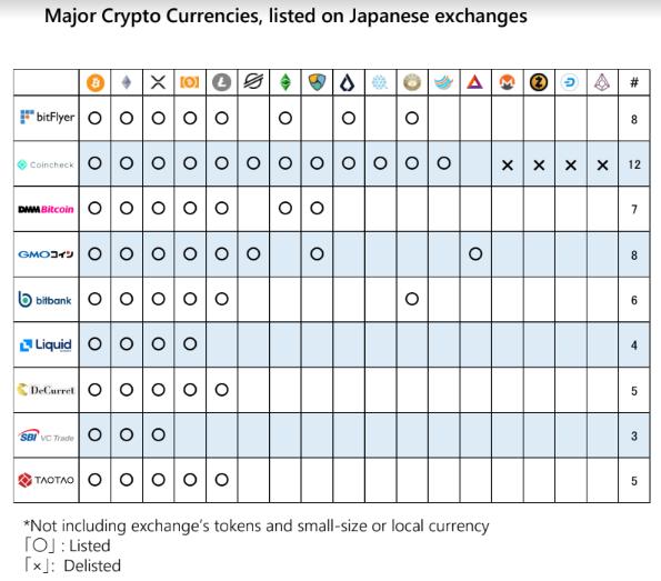 Владельцы биткоина в Японии дали медвежий прогноз по криптовалютному рынку