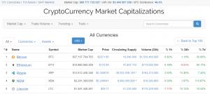 Капитализация рынка криптовалют превысила $80 млрд