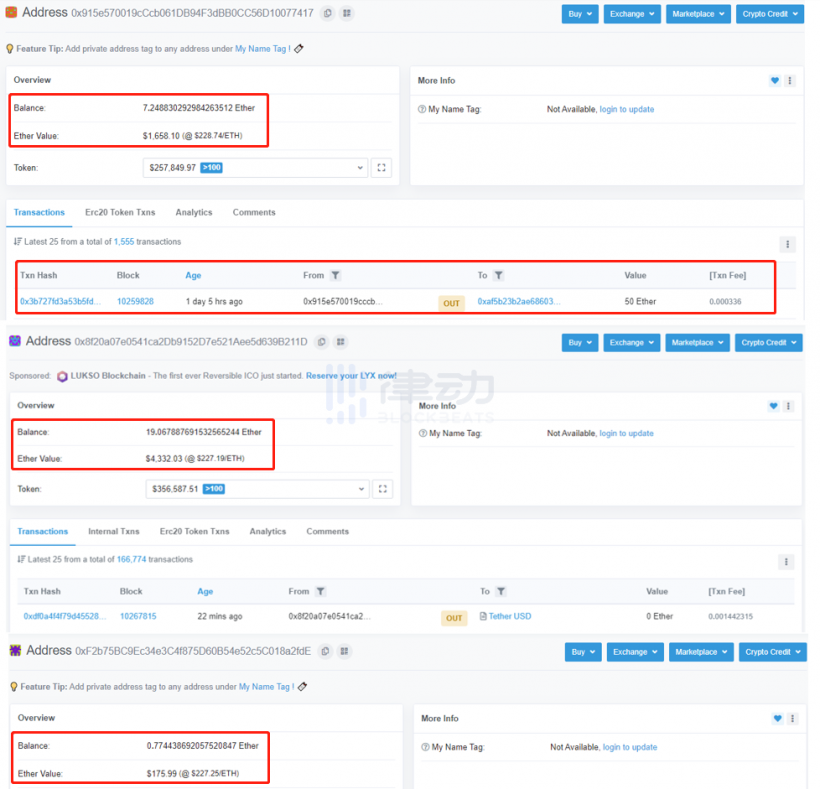 Ethereum transactions from WBF's hot wallets