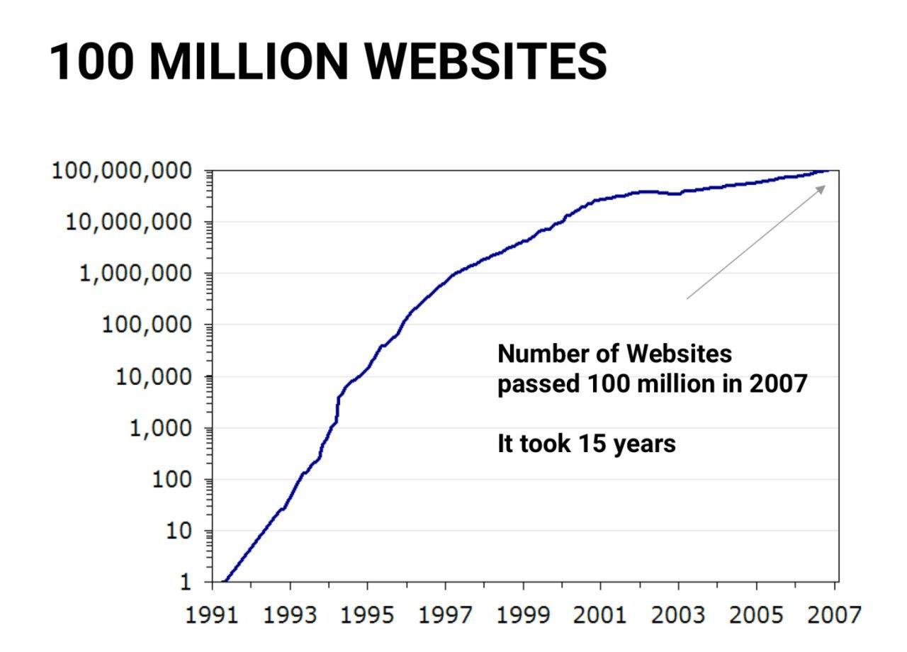 Ethereum предсказали новое ралли на фоне роста числа кошельков до 100 млн