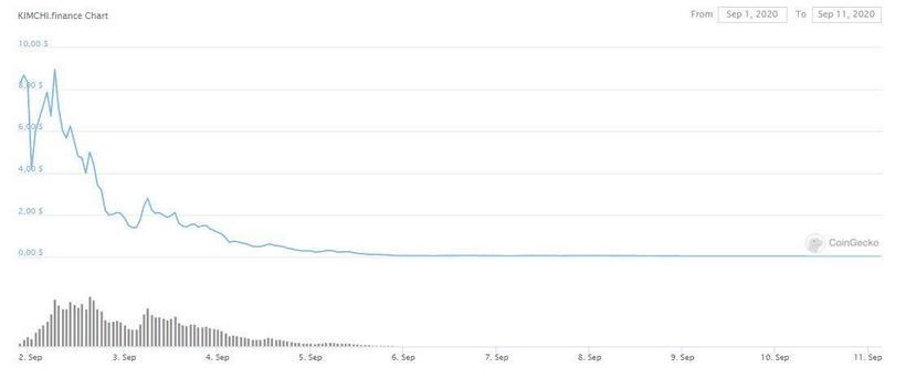 СМИ сообщили об обысках в офисе криптовалютной биржи Gate.io