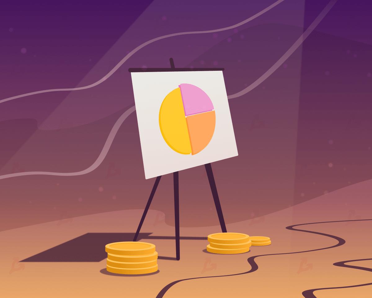 Март 2021 в цифрах: в топ-10 ворвались новые монеты, биткоин закрыл лучший квартал за восемь лет
