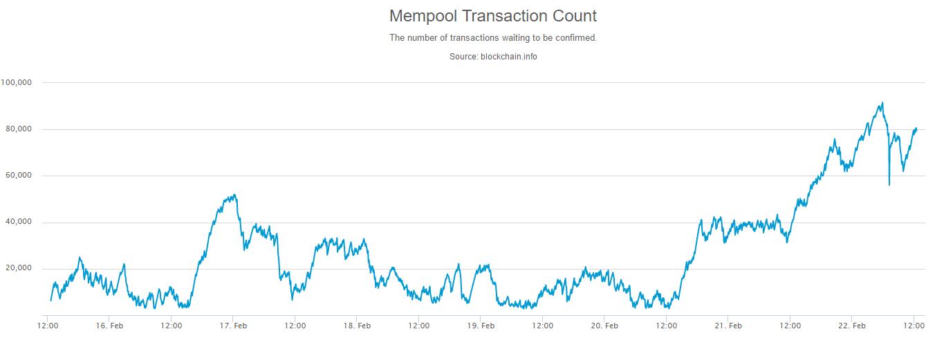 Биткоины количество биткоин боты скачать бесплатно