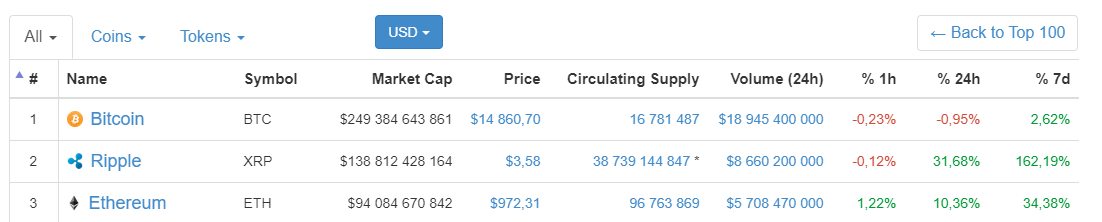 screenshot-coinmarketcap.com-2018-01-04-