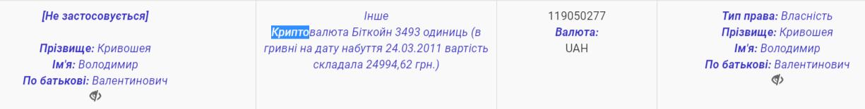 Одесский депутат от «Оппозиционного блока» задекларировал почти 3500 биткоинов