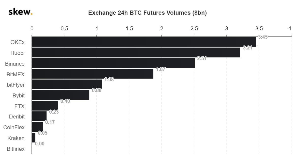 bitcoin futures bitmex btc miner bot legit