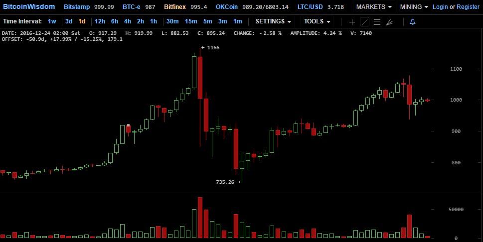 Bitcoin miner игра-9
