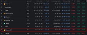 После хардфорка Bitcoin SV был добыт блок размером 210 Мбайт, а сеть разделилась на три цепи