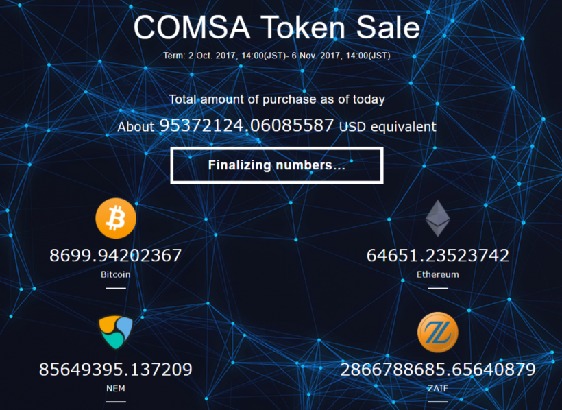 Analysis of COMSA – ICO Solution to Centralized Businesses ...