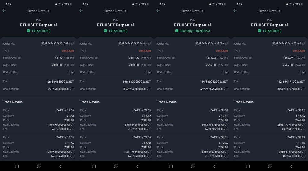 Трейдер превратил $5000 в $135 000 на скальпинге Ethereum