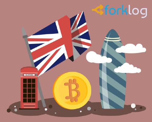 Британская OTC-платформа B2C2 предложит клиентам биткоин-деривативы