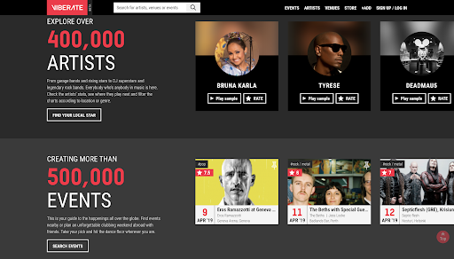 Блокчейн-стартап Viberate запустит аналитическую платформу для музыкальной индустрии
