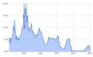 BitMEX: мировой кризис на фоне коронавируса станет самым большим шансом для биткоина
